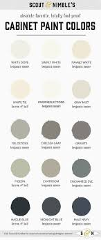 absolutely best brand of paint for kitchen cabinet white trendyexaminer neutral color idea gallery wall interior