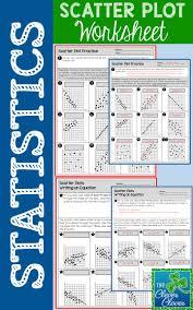 ter plot worksheet