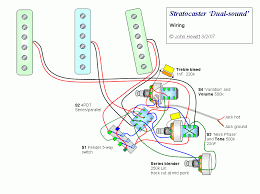 guitar player gift ideas eskayalitim beautiful fender stratocaster wiring diagram ss sketch