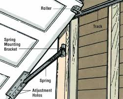 garage door repair diyDiy Garage Door Parts Garage Door Repair On Garage Door Spring
