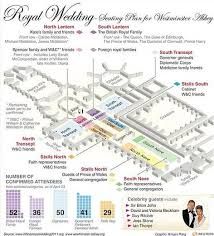 Seating Chart Royal Wedding William And Kate Wedding Seating Plan The British Royal