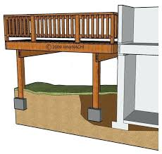 freestanding deck plans the image above depicts a free standing deck diy free standing deck plans