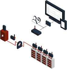emsys monitoring system specification