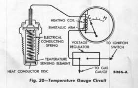 wiring diagrams automotive gauges the wiring diagram temperature gauge 1958 ford cars wiring diagram automotive wiring diagram