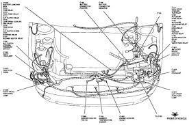 ford taurus se 1999 taurus wipers quit working motor is ok here is the relay location graphic