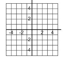 Graph Paper Basic Algebra 2