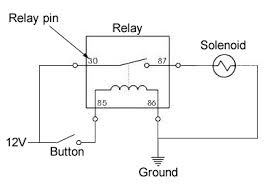 remote boot release for s2 techwiki circuit diagram jpg