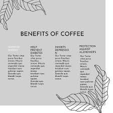 Creative Coffee Shop Brochure Template & Design - Flipsnack