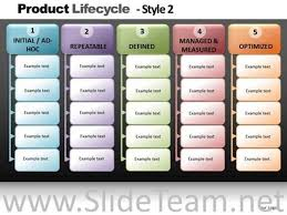 Table Design PPT Chart PowerPoint Diagram