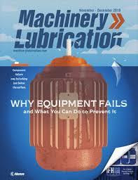 Alcoa 60 Ton Die Chart Machinery Lubrication