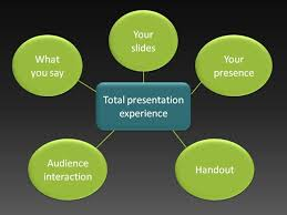 handouts total presentation experience