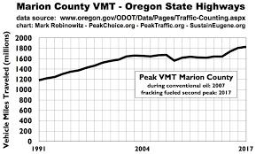 Www Peaktraffic Org Peak Traffic And Transportation Triage