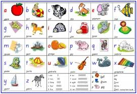 Butterfly Alphabet Chart Product Display Teaching Made Easy Print
