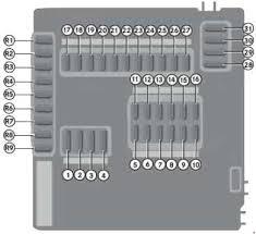 2007 2015 smart fortwo 451 fuse box diagram fuse diagram 2007 2015 smart fortwo 451 fuse box diagram