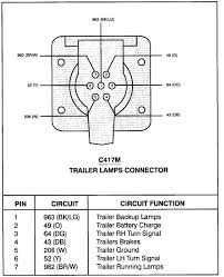 ford f150 trailer wiring diagram ford image wiring 96 ford f 150 the trailer plug for lites and electronic brakes on ford f150 trailer wiring diagram