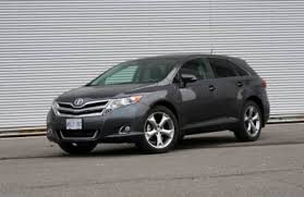 2018 toyota venza. Perfect 2018 2016 Toyota Venza Intended 2018 Toyota Venza