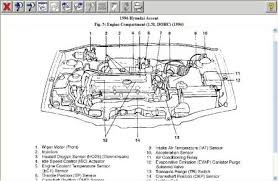 hyundai accent wiring diagram wiring diagram and hernes schematic 2001 hyundai accent get image about