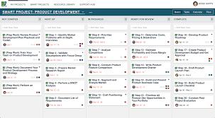 Smart Project Product Development Demand Metric