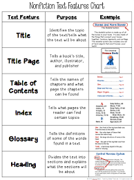 Glossary for children text feature Kindergarten Free Text Features Chart Teaching Made Practical Free Text Features Chart Teaching Made Practical