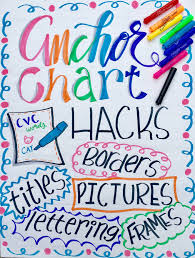 Anchor Chart How To Create Awesome Anchor Charts When Youre Creatively