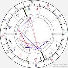 Sarah Mclachlan Birth Chart Horoscope Date Of Birth Astro