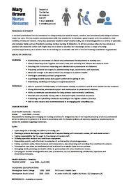 Nurse Resume Format Resume Sample