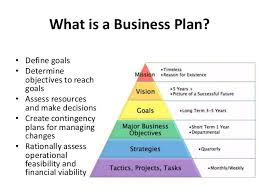 Best 25  Business plan template ideas on Pinterest   Startup likewise Best 25  Writing a business plan ideas on Pinterest   Startup moreover  additionally How to Write a Business Plan for a Start Up  with Pictures additionally How to Write a Business Plan for a Loan    Money Looms likewise Business Plan  How to Write a Business Plan   Business Plan in addition Catering Business Plan Template – 9  Free Word  Excel  PDF Format in addition How to Write a Winning Business Plan   Clarity besides SCORE East Bay   Writing A Business Plan moreover How to Write a Basic Business Plan  with S le Business Plans as well . on latest write a business plan