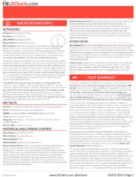 essay uses of corporal punishment help math homework fractions top no man is an island analysis essay bihap com an essay on man analysis jpg