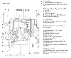 audi a4 2 0t engine diagram audi wiring diagrams