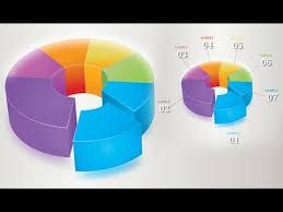 Illustrator Tutorial Graphic Design 3d Infographics Pie