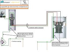gfci circuit breaker vs receptacle how to wire a double pole 30 amp double pole breaker wiring diagram gfci circuit breaker vs gfci receptacle how to wire a double pole circuit breaker 30 amp