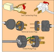 how to replace electrical cords & plugs how to wire a two prong plug at Proper Wiring Of A Plug