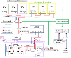 energy saving typical solar panel installation diagram solar panel wiring diagram