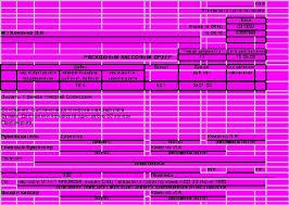 Отчет по производственной практике по геодезии и кадастрам Дневник о Производственной Практике По Геодезии