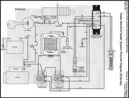 4bt wiring diagram not lossing wiring diagram • learning your 4bt 4bta seaboard marine rh sbmar com light switch wiring diagram light switch wiring