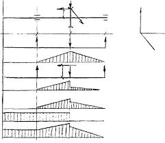 Курсовая работа по Прикладная механике Рис 1 Схема нагруженя вала