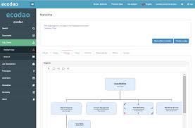 Org Chart Software Ecodao