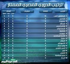 ترتيب الدوري المصري الممتاز