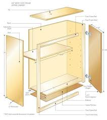 cabinet building plans plans for building kitchen cabinets from scratch 1262