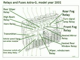 fuse panelcar wiring diagram page 252 2002 vauxhall astra g fuse box diagram