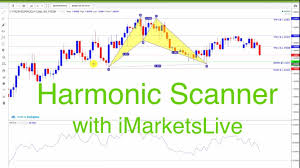 Harmonic Patterns Enchanting Forex Harmonic Pattern Scanner With IMarketsLive How To Trade