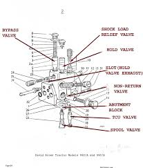 faq 5 quick check hydraulic fault finding dbtc david brown 990 wiring diagram David Brown Wiring Diagram #33