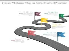 Company Milestones Example Company Milestones Slide Geeks