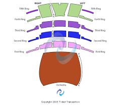 67 Complete Bass Hall Ft Worth Seating Chart
