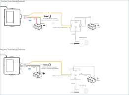 5 pin relay wiring diagram best of best bosch relay wiring diagram 5 5 pin relay wiring diagram best of how to wire automotive electric fan a relay