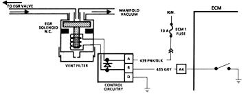 egr solenoid wiring diagram wiring diagram info egr solenoid wiring diagram wiring diagram egr solenoid valve circuit diagram wiring diagrams egr solenoid