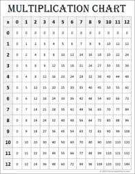 Free Printable Multiplication Chart Free Math Printables Multiplication Charts 0 12