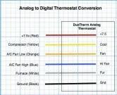 honeywell rth221b1000 wiring diagram wiring diagram rv digital thermostat upgrade modmyrv 11 honeywell thermostat rth221b diagrams wiring source wiring diagram