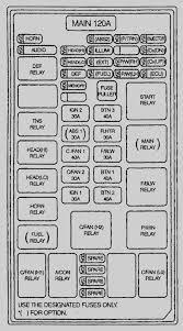 kia sorento fuse box diagram 2004 kia sorento fuse box kia sedona 2003 Kia Sedona Fuse Box Diagram 2002 kia sorento fuses wiring diagram u2022 rh championapp co