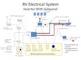 magnum alarm system wiring diagram home alarm circuit diagram rv transfer switch wiring diagram diagrams for subwoofers to 1 ohm on home alarm circuit diagram